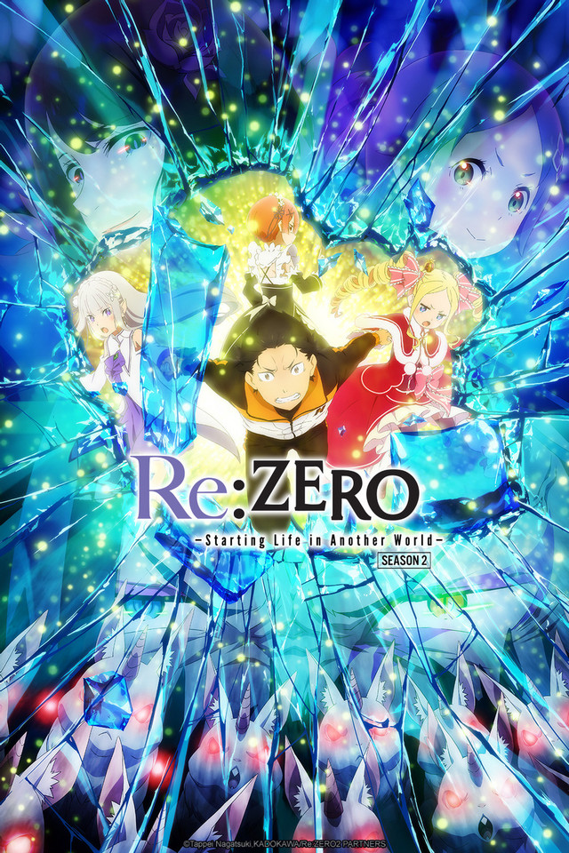 Featured image for Re:Zero – Forced Romance