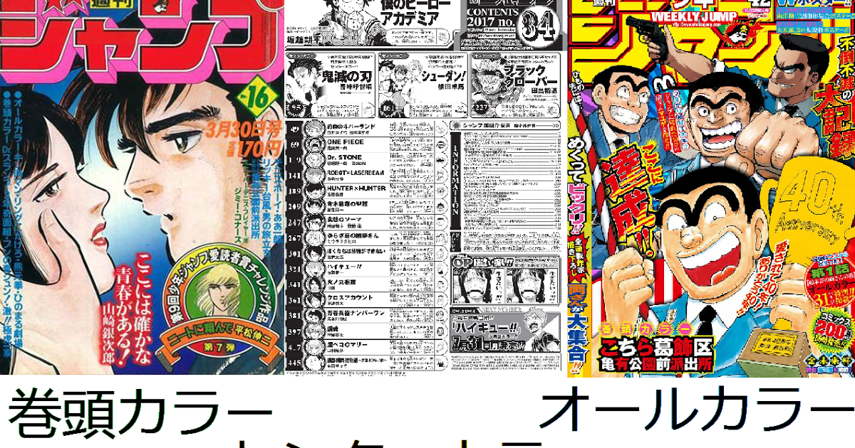 """Featured image for Covers, Color, & """"The Dreaded ToC"""": Shonen Jump's 40-Year History of Celebrating Final Chapters"""