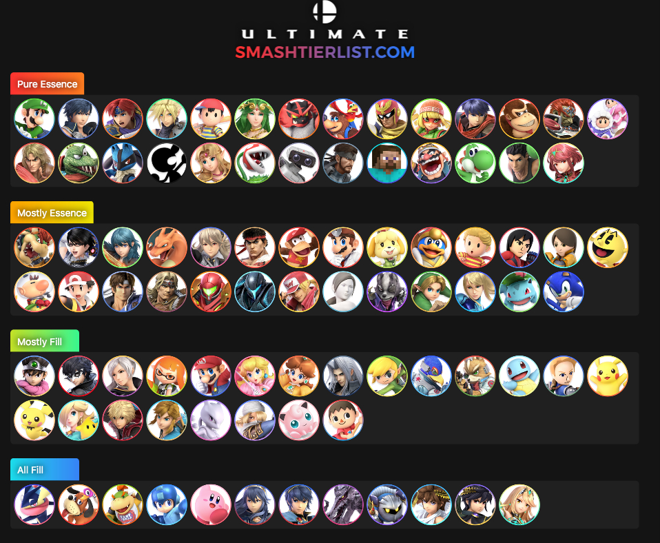 """Featured image for The """"Essence vs. Fill"""" Priorities Tier List in Smash Bros. Ultimate and Beyond"""