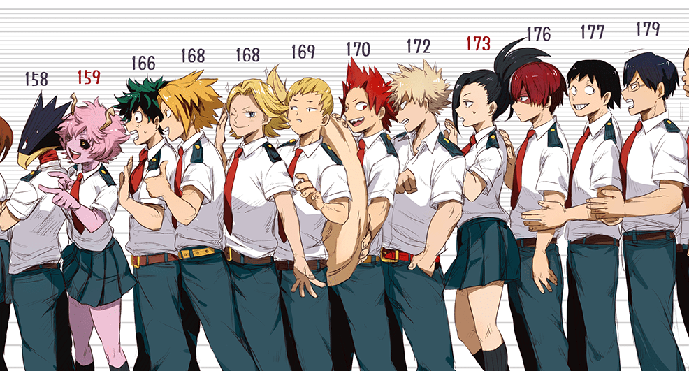 Featured image for Fanart Friday: MHA Class 1-A Heights!