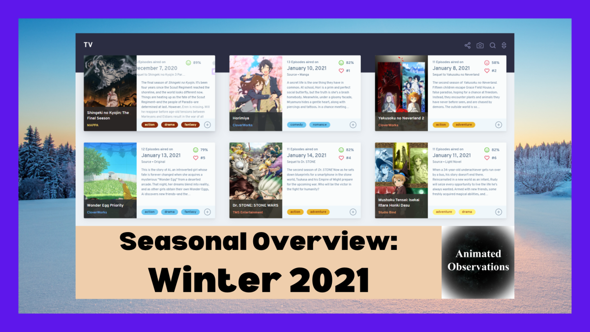 Featured image for Winter 2021 Anime Season Overview