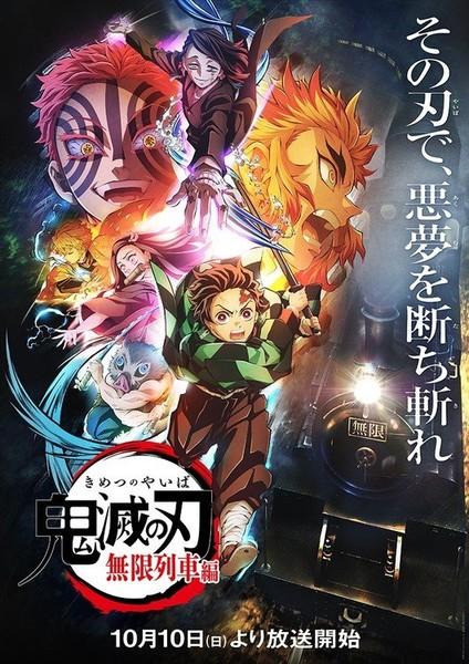 Featured image for Demon Slayer: Kimetsu no Yaiba Mugen Train Arc